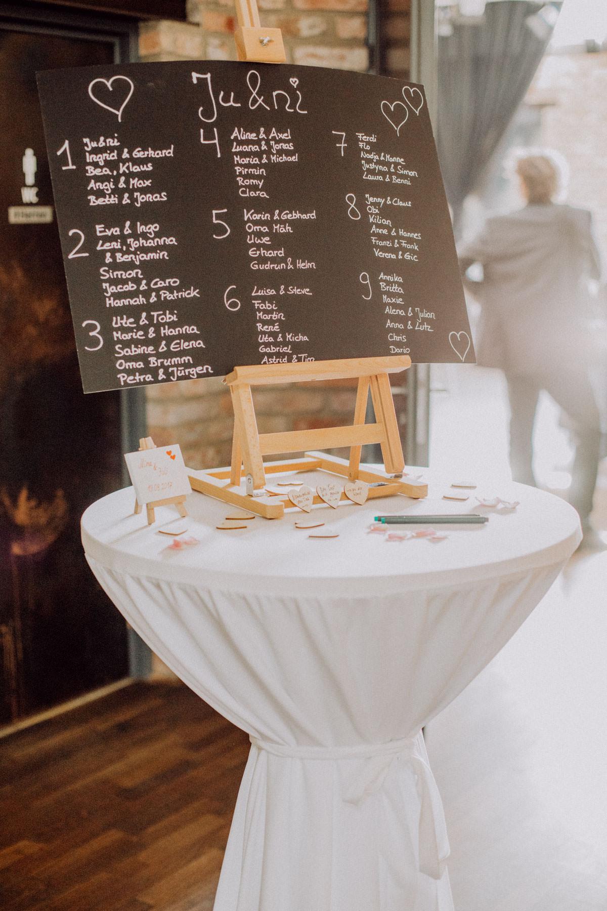 Sitzplan Hochzeit Gesellschaft
